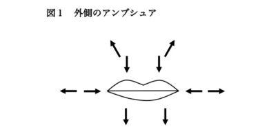 【クラリネット】管楽器奏者の永遠の悩みアンブシュアの仕組み・練習方法とは?